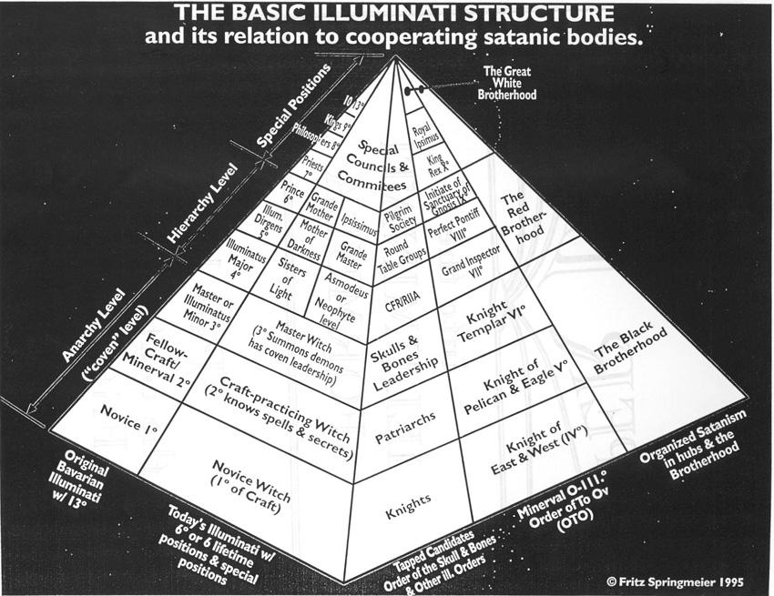 IlluminatiPyramid_001